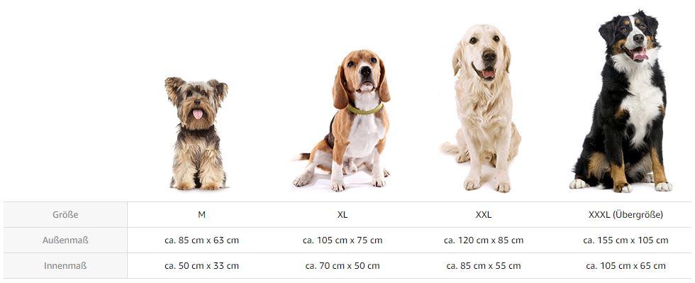 Orthopaädisches Hundebett Knuffelwuff Madison Größentabelle